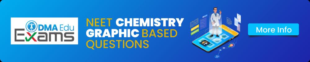 Neet Chemistry Graphyci base wise Web app Ad The NEET-UG Examination Hall NEET, NEET Examination Hall, NEET-UG