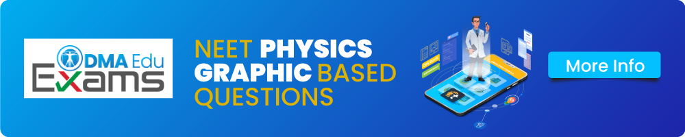 Neet Physics Graphysic base Web app Ad List of Barred Items in NEET-UG Exam Hall Dress Code, NEET, NEET Examination Center, NEET-UG