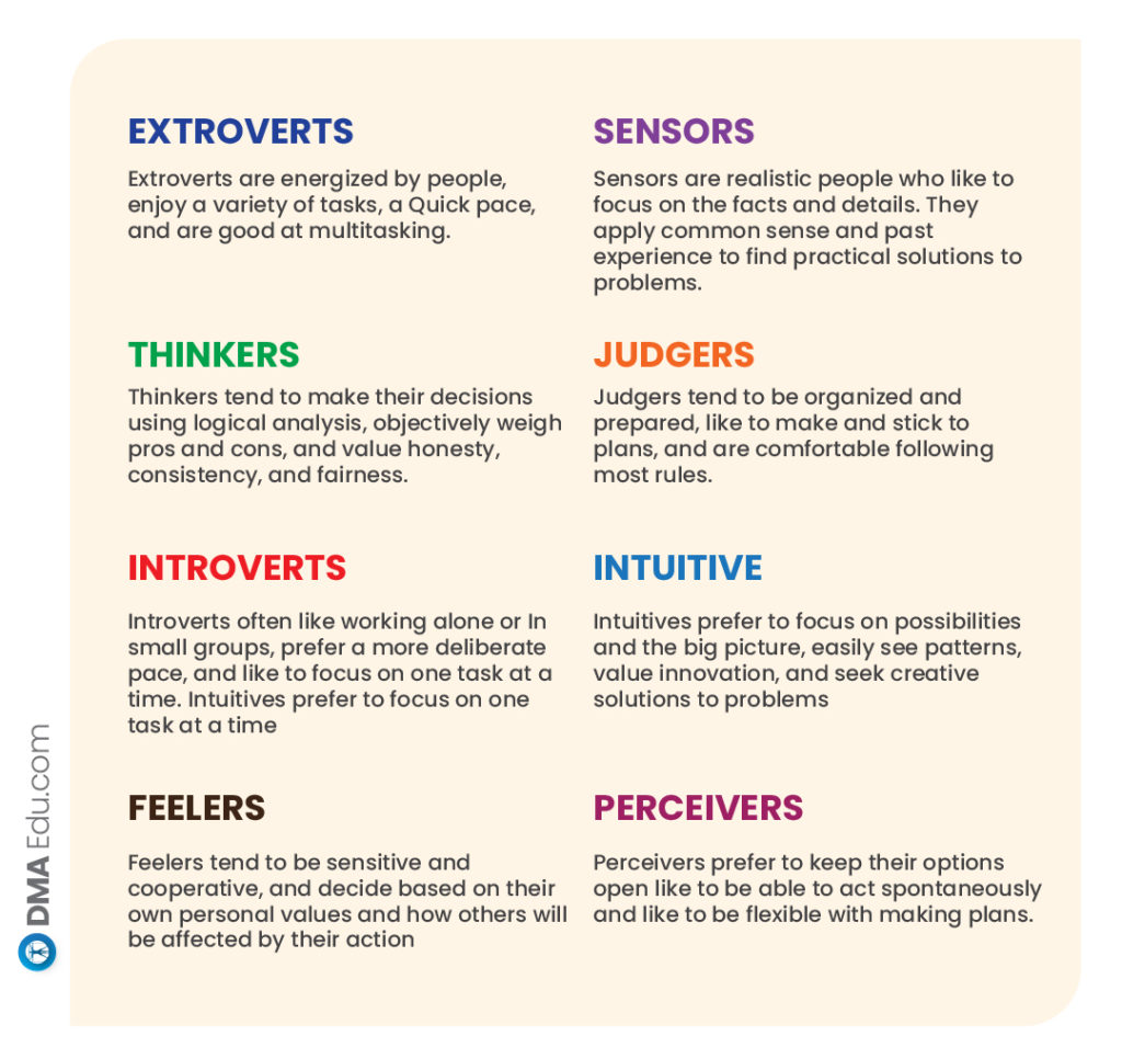 Myers Briggs Type 01 FMGE preparation tips for different learning styles