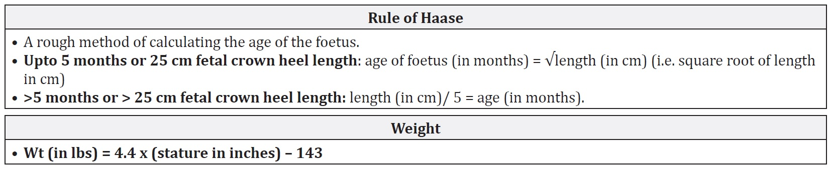 fetal FMGE December 2020 Recall MCQs with Explanations