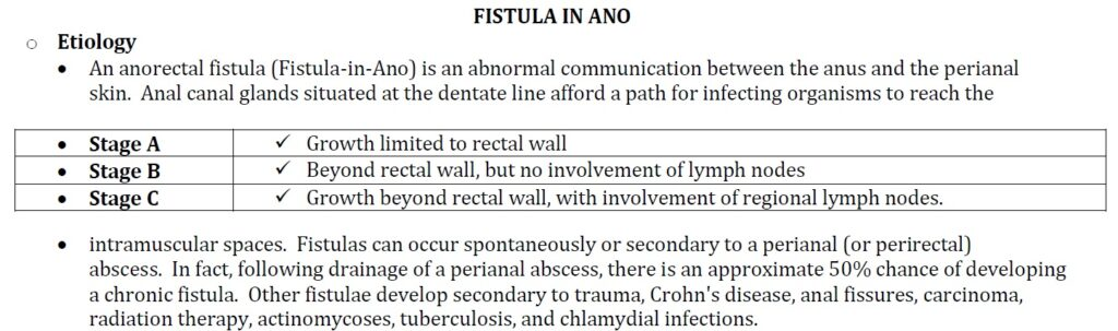 fistula FMGE December 2020 Recall MCQs with Explanations