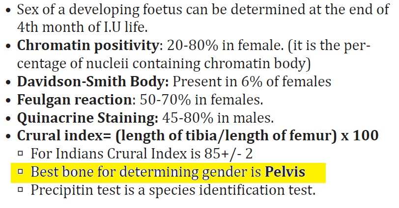 gender FMGE December 2020 Recall MCQs with Explanations